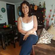 luzmary688935's profile photo