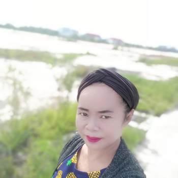 userqs5329_Chon Buri_Độc thân_Nữ