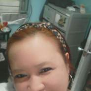 isabelitar968183's profile photo