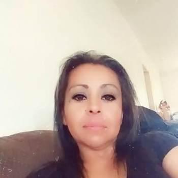 sandier356835_California_Single_Female