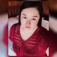 kwunt88's profile photo