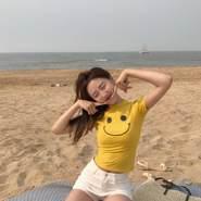 seven591409's profile photo