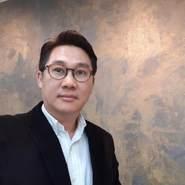 Chow55's profile photo