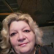 anabelles577614's profile photo