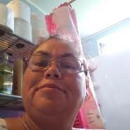 samanthaw655750's profile photo