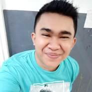 dikhaf222108's profile photo