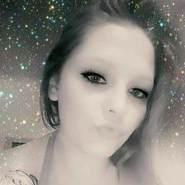 Cutiequeen88's profile photo