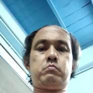 userthvud95623's profile photo