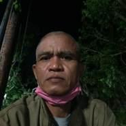 adia833's profile photo
