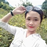 sus3090's profile photo