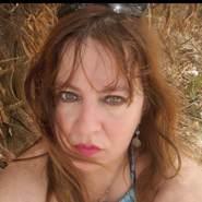 Escorpioros's profile photo