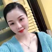 lannguyen510125's profile photo