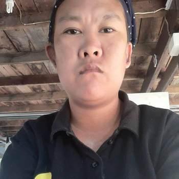 usertg58462_Chiang Mai_Độc thân_Nữ