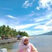 nurcahyanim's profile photo