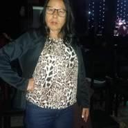 adrianab10369's profile photo