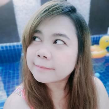 user_etfva43_Chachoengsao_Độc thân_Nữ