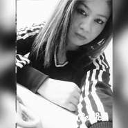 veronica20888's profile photo