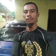 ndyf428's profile photo