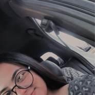mariar15642's profile photo
