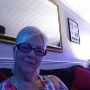 pats598's profile photo