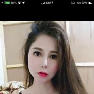 ngocn584133's profile photo
