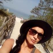 ermolova73elena's profile photo