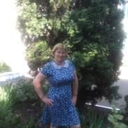 olyab65's profile photo
