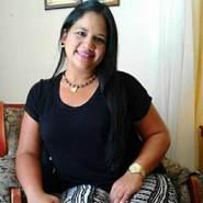 norca83's profile photo