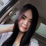 thaic07's profile photo