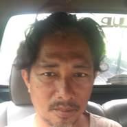 karoonp886891's profile photo
