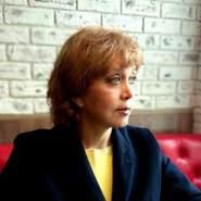 elizavetak255274's profile photo