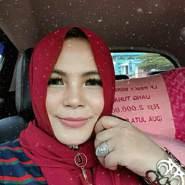 ahmedt949880's profile photo