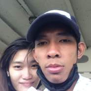 nguocm838392's profile photo