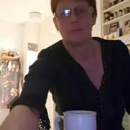 malinp446522's profile photo