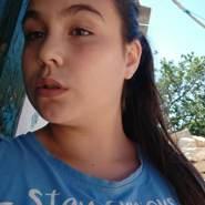 tanyag985475's profile photo