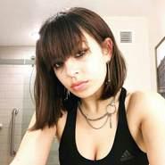 elope88's profile photo