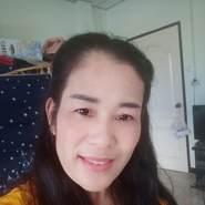 usercgn0318's profile photo