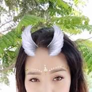dand047's profile photo