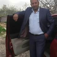 mosaaa942354's profile photo