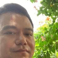 trungnguyen401063's profile photo