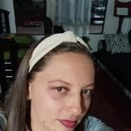wenndyh's profile photo
