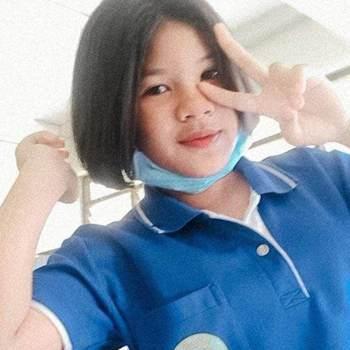 bounp86_Nakhon Ratchasima_Độc thân_Nữ