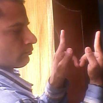 manishs514954_Madhya Pradesh_أعزب_الذكر