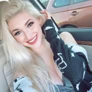 sarahpatric's profile photo