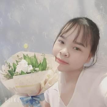 thaok46_Ho Chi Minh_Kawaler/Panna_Kobieta