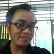 ngoca18's profile photo