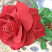 alirezam118922's profile photo