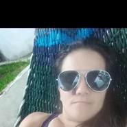 lulua28's profile photo