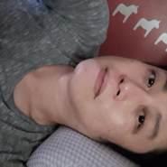 userdil45's profile photo