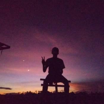 gilangs261599_Sarawak_Egyedülálló_Férfi
